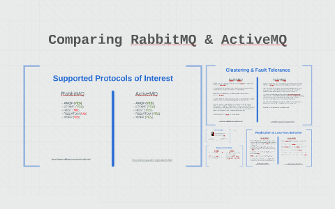 Comparing RabbitMQ & ActiveMQ by Jeremy Ary on Prezi