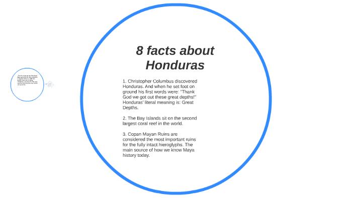 Fun Facts About Honduras
