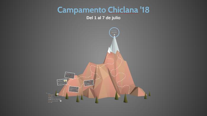 Pilar Jr Prezi Chiclana '18 By On Campamento kiwTPZOXu