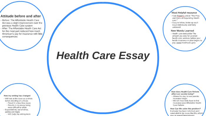 health care essay by liam hettinger on prezi