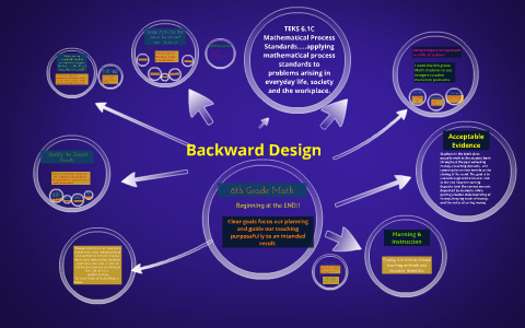 Backward Design for Math by Erika Ritter on Prezi