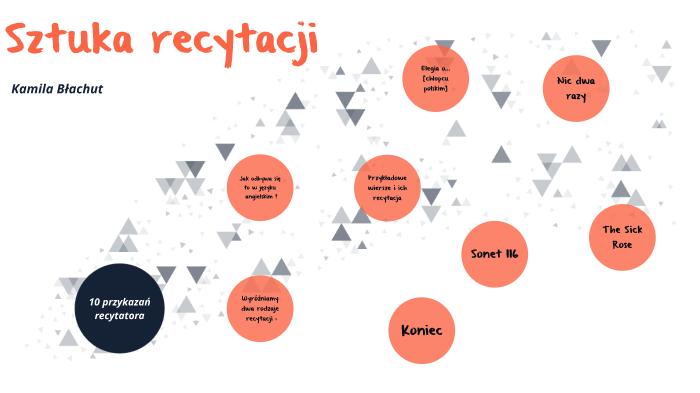 Top Ten Nic Dwa Razy Interpretacja Wiersza Great Website