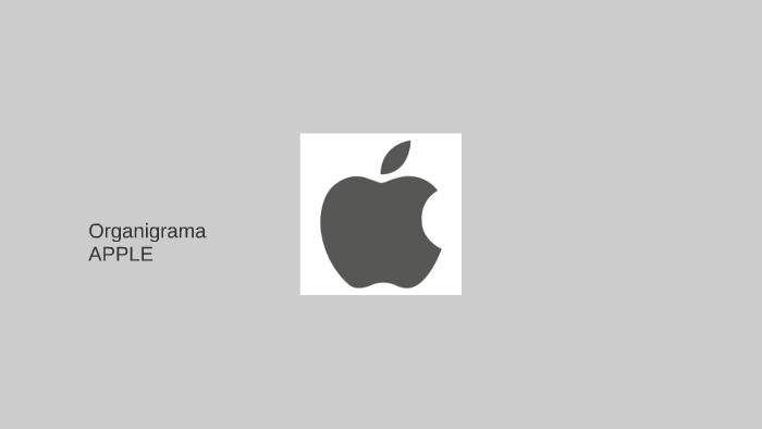 Organigrama Apple By Andrea A Morales On Prezi