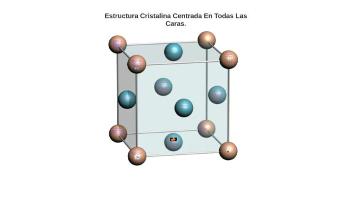 Estructura Cristalina Centrada En Todas Las Caras By