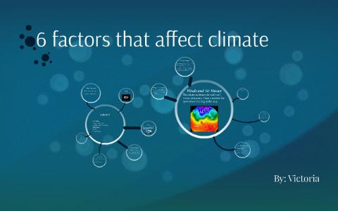 6 factors that affect climate