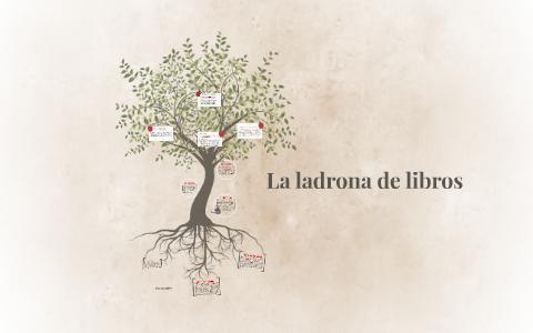 La Ladrona De Libros By Lilibeth Ayala On Prezi