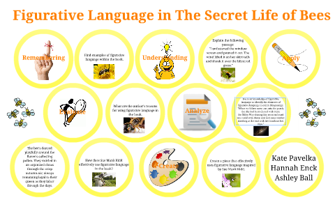figurative language in the secret life of bees