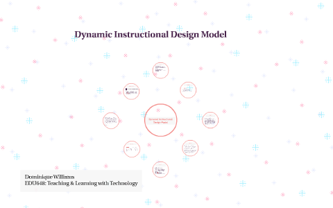 Dynamic Instructional Design Model By Dominique Williams