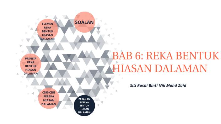 Ting 3 Bab 6 Reka Bentuk Hiasan Dalaman By Siti Rosni Nik Mohd Zaid