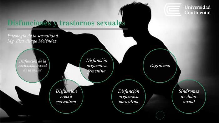 trastorno de dolor disfunción sexual