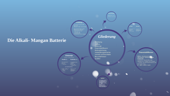 Alkali Mangan Batterie By Maria Nordheimer On Prezi
