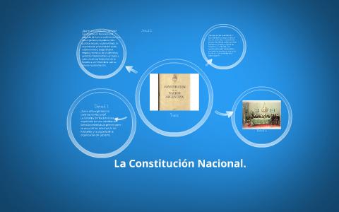 Como Esta Organizada La Constitución Nacional By Brenda