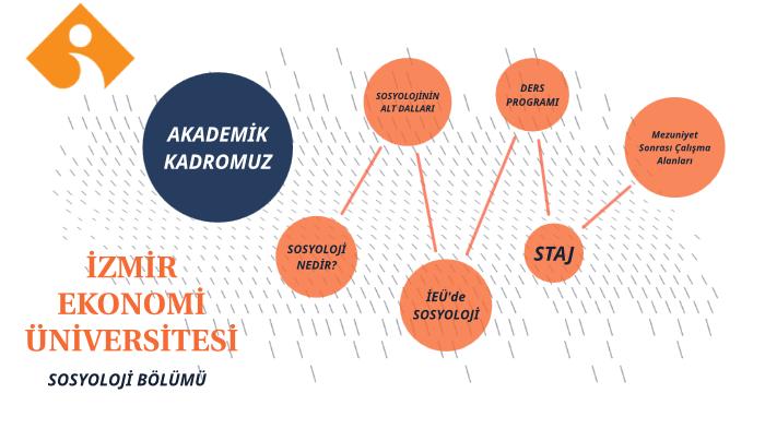 Izmir Ekonomi Universitesi Sosyoloji Bolumu By Kardelen Kavus