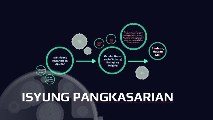 ISYUNG PANGKASARIAN by Rhoda Mae Aguimbag on Prezi