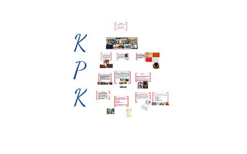 KPK Culture by Abeer Iftikhar on Prezi