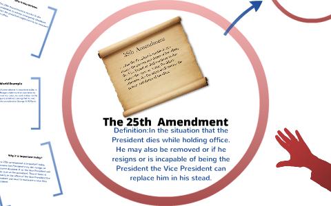 The 25th Amendment By Gmani Junkere