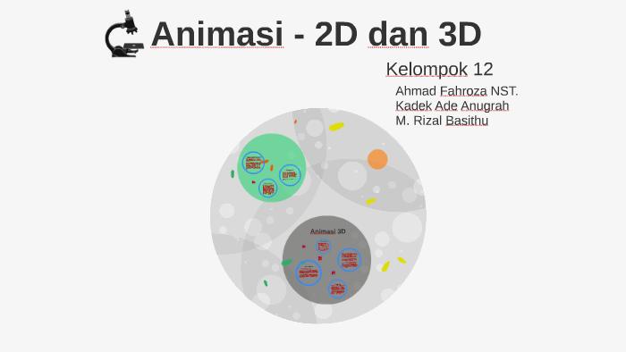 Animasi 2d Dan 3d By Rijal Basithu