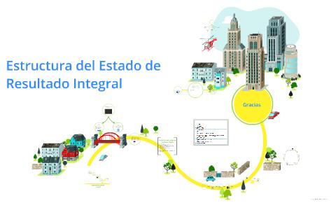 Estructura Del Estado De Resultados By Mar Jiménez On Prezi