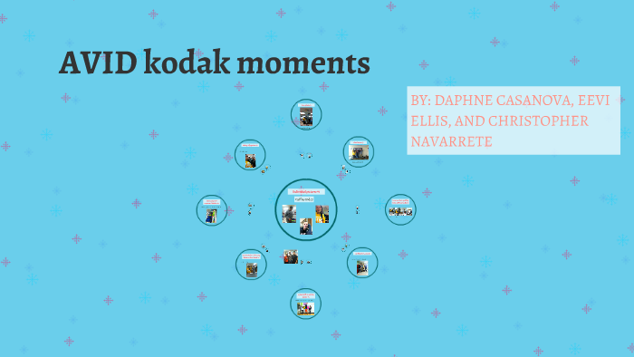 AVID kodak moments by daphne casanova on Prezi