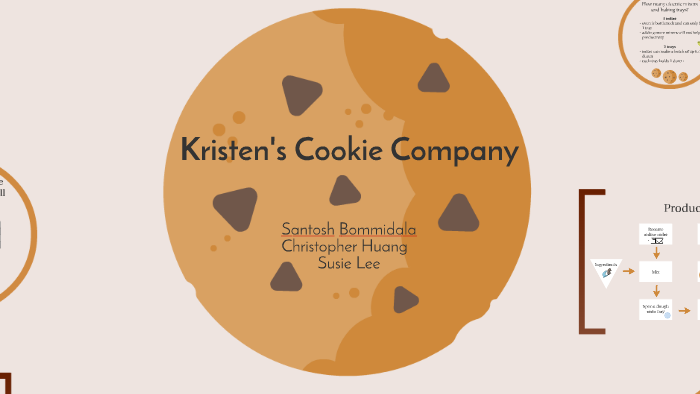 Kristen U0026 39 S Cookie Company By Susie Lee On Prezi