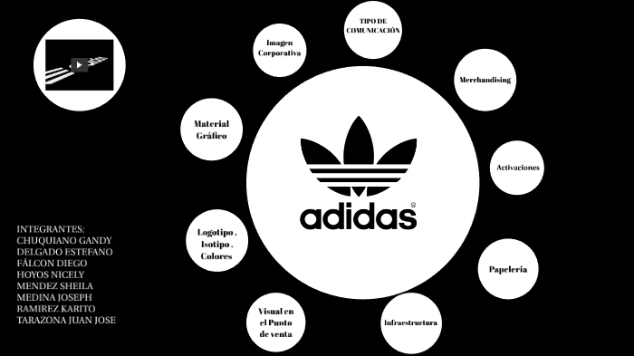 gama muy codiciada de estilo de moda mejor selección de ADIDAS by Nicely Hoyos Yrigoyn on Prezi Next