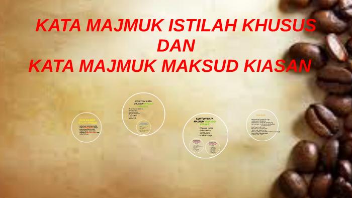 Kata Majmuk Khusus By Jagadesh Ravisanteran