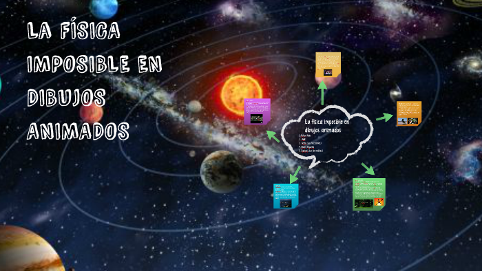 La Física Imposible En Dibujos Animados By Sara Lb On Prezi