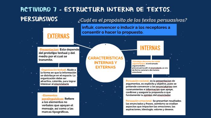 Actividad 7 Estructura Interna De Textos Persuasivos By