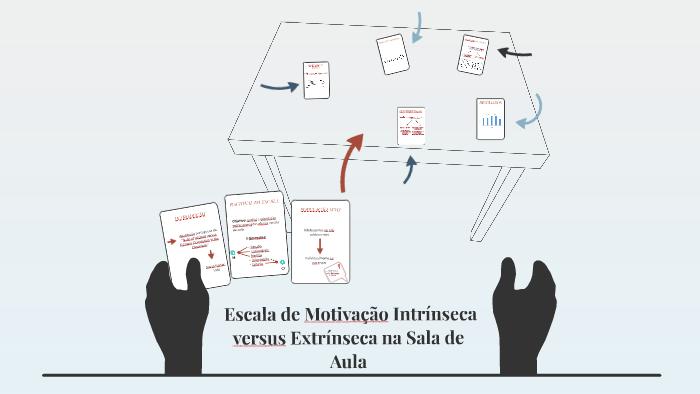 Escala De Motivação Intrínseca Versus Extrínseca Na Sala De