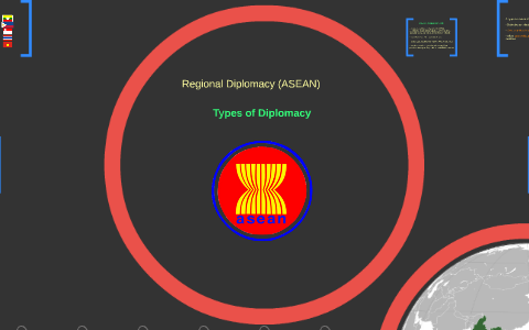Types of Diplomacy: Regional Diplomacy by Bryan Lim on Prezi