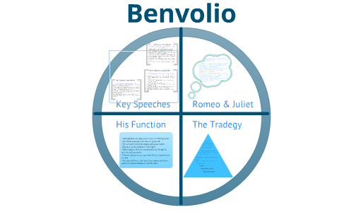 facts about benvolio