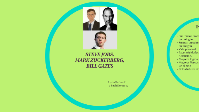 200fe0ad887 STEVE JOBS, MARL ZUCKERBERG Y BILL GATES by Félix Jiménez on Prezi