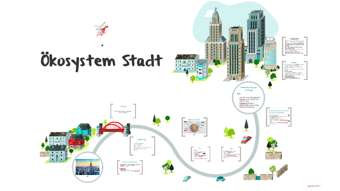Okosystem Stadt By Melissa Ozcan On Prezi