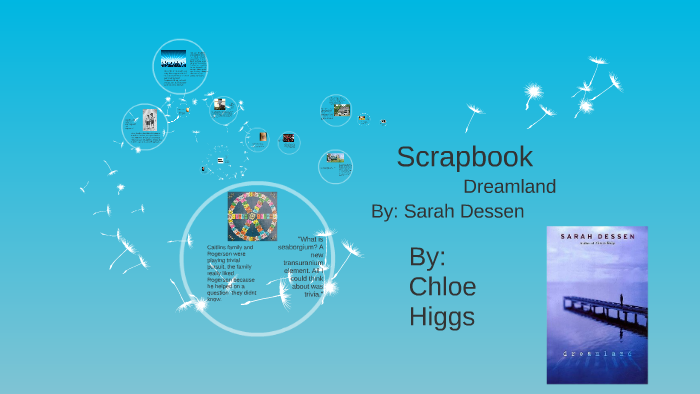 Dreamland By Chloe Higgs On Prezi