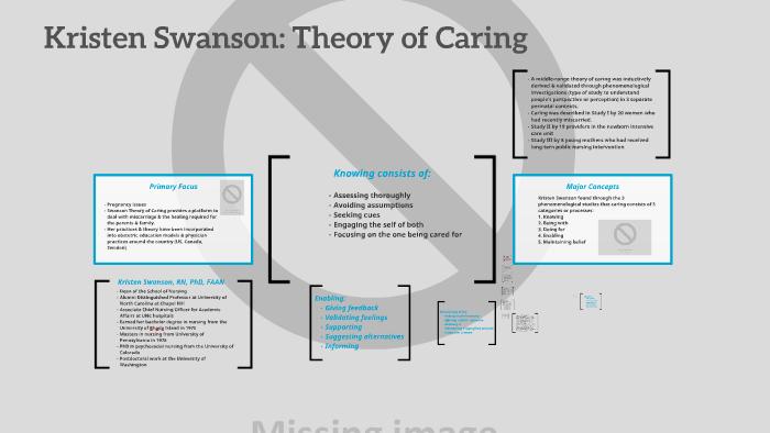 kristen swanson theory