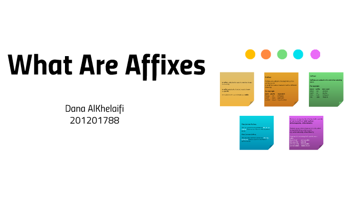What Are Affixes by Dana Mohammed on Prezi