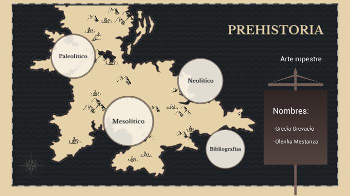Paleolítico y neolítico by Olenka Mestanza on Prezi Next
