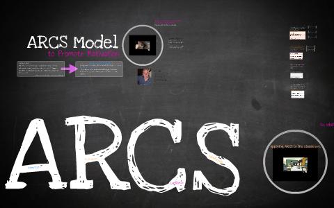 Arcs Model By Kathleen Bannon