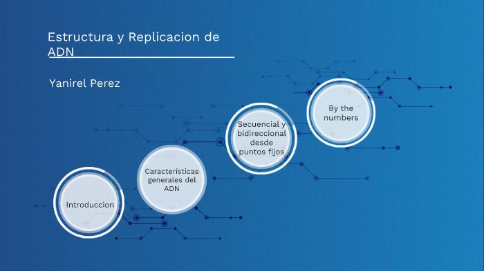 Estructura Y Replicacion Del Adn By Yanirel Perez On Prezi Next