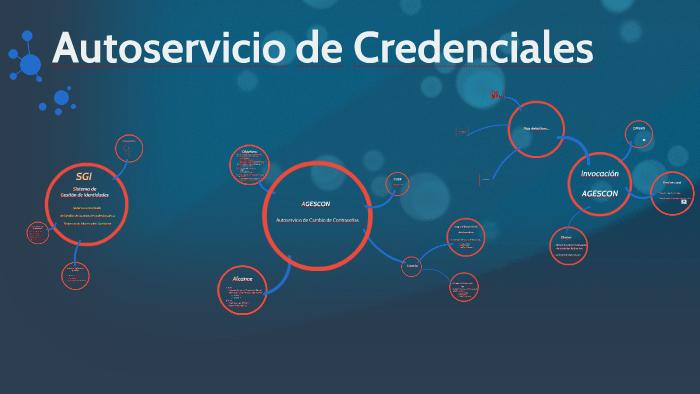 Autoservicio De Credenciales By Alejandro Torres On Prezi