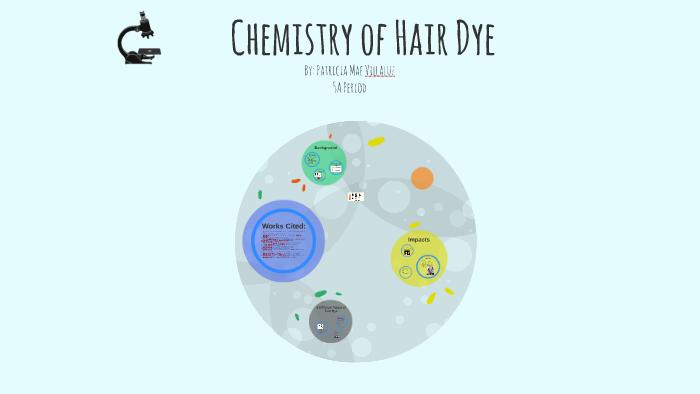 chemistry of hair dye