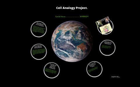 Cell Analogy Project By Rajvir Singh On Prezi