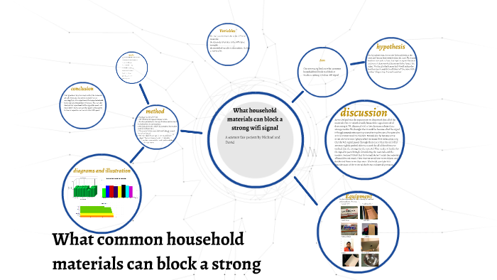 What Household Materials Can Block A Strong Wifi Signal By David Heng