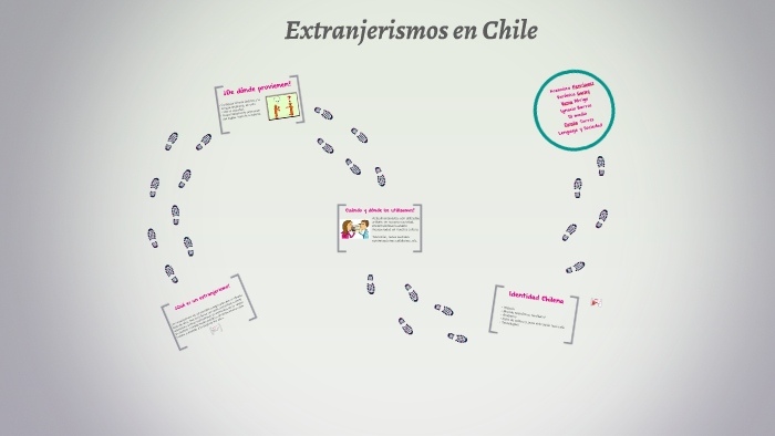Extranjerismos en Chile by Veronica Garay Lecaros on Prezi