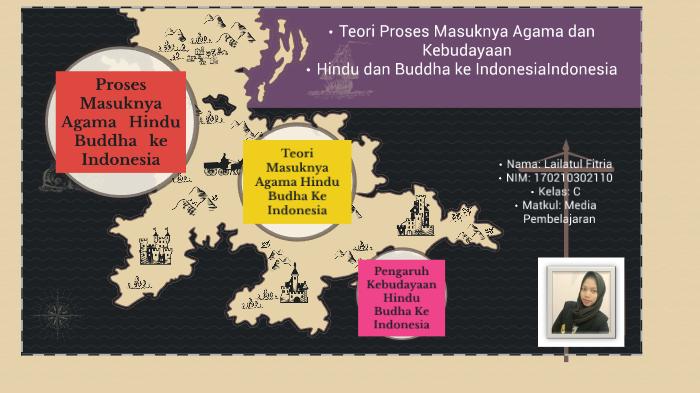 Teori Proses Masuknya Agama Dan Kebudayaan Hindu Dan Buddha Ke Indonesia By Lailatul Fitria