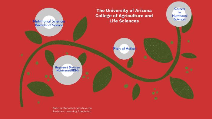Nutritional Sciences by Sabrina Benedict-Monteverde on Prezi