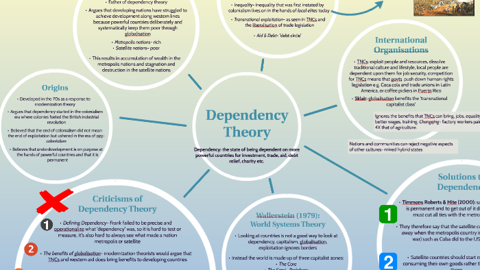 criticism of dependency theory of development