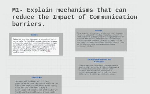 M1- Explain mechanisms that can reduce the Impact of Communi