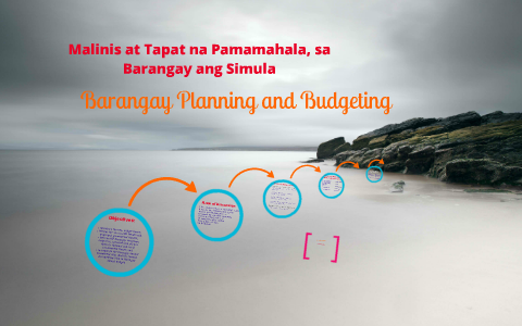 Barangay Planning and Budgeting by Alona Raymundo on Prezi