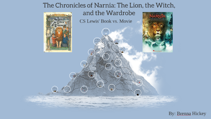 Narnia Lion Outline / .the lion, the witch and the wardrobe sophia tran ms.callum reading/ #51 3/28/2014 the point of the allusion aslan is a honorable golden lion who exemplifies the goodness and equality of narnia.